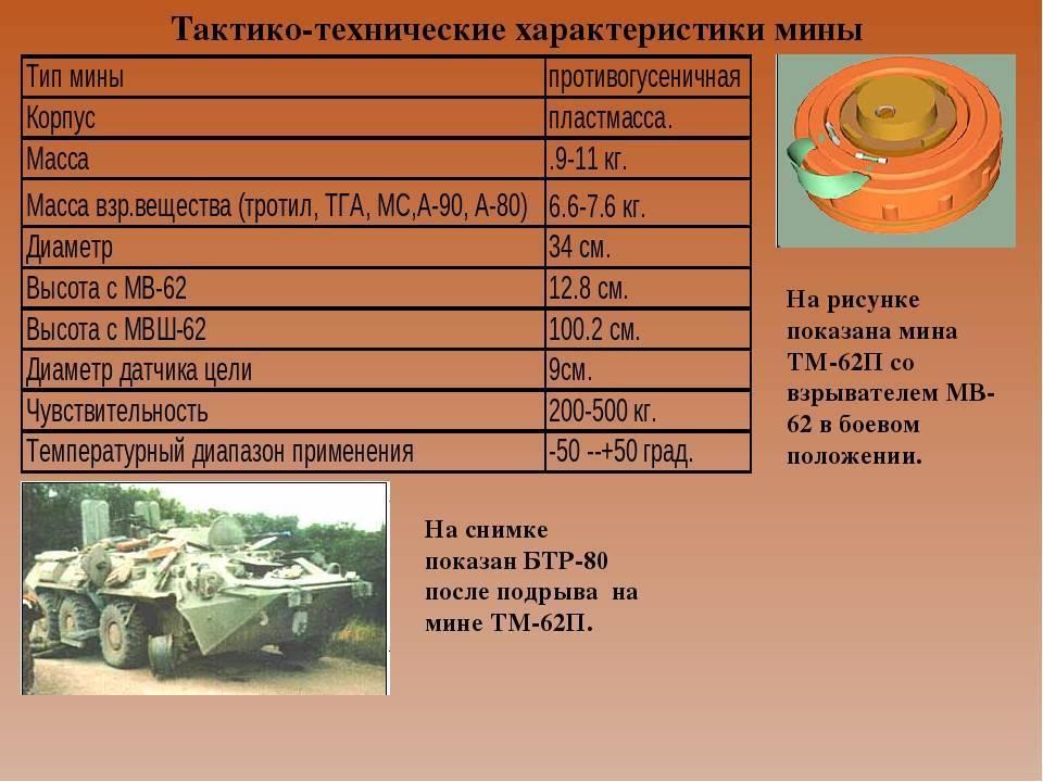 Инженерное вооружение . российские средства минирования и разминирования