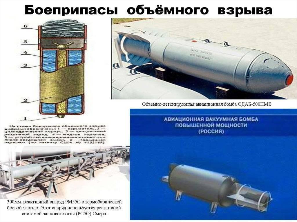 Военное обозрение и политика. фосфорные бомбы – ядовитый дым, высокая температура белый фосфор последствия