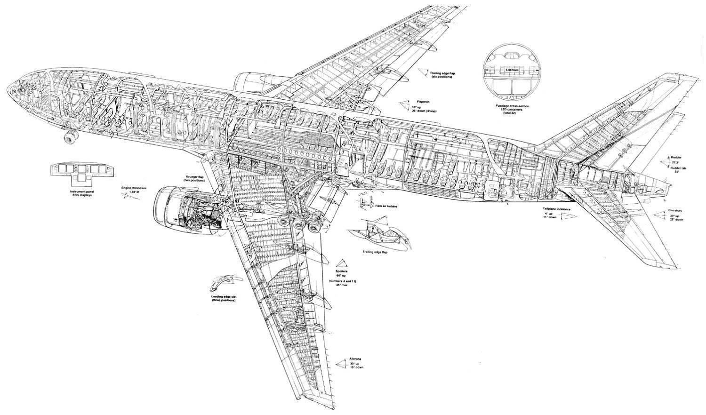 Boeing 717 • ru.knowledgr.com