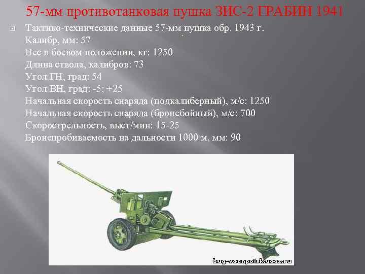 Зис - 3. 76.2 мм дивизионная пушка образца 1942 года и немецкая 75 - мм противотанковая пушка рак -40. - город.томск.ру