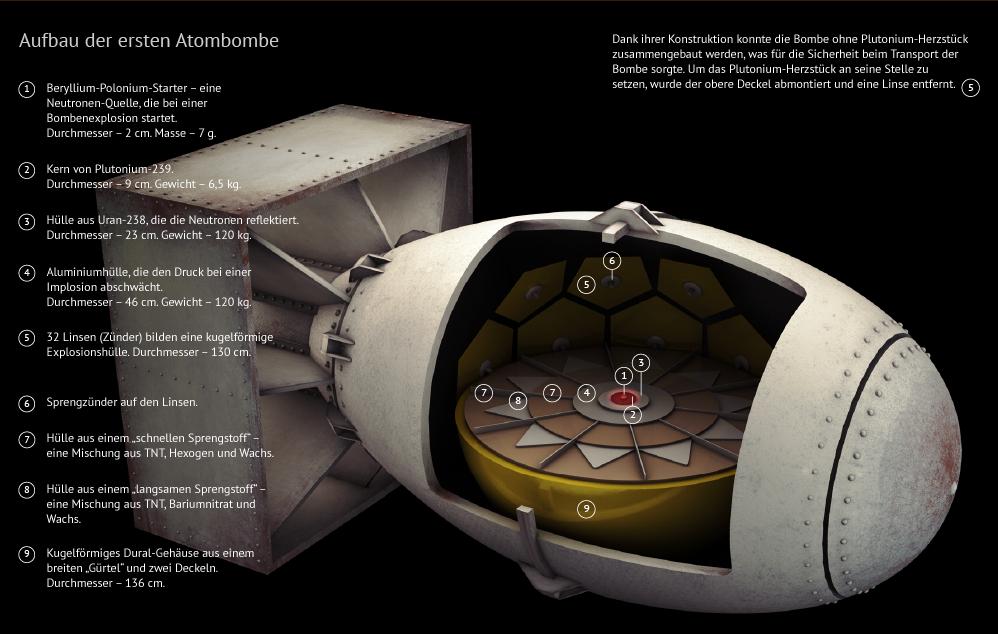 Глубинная бомба - вики