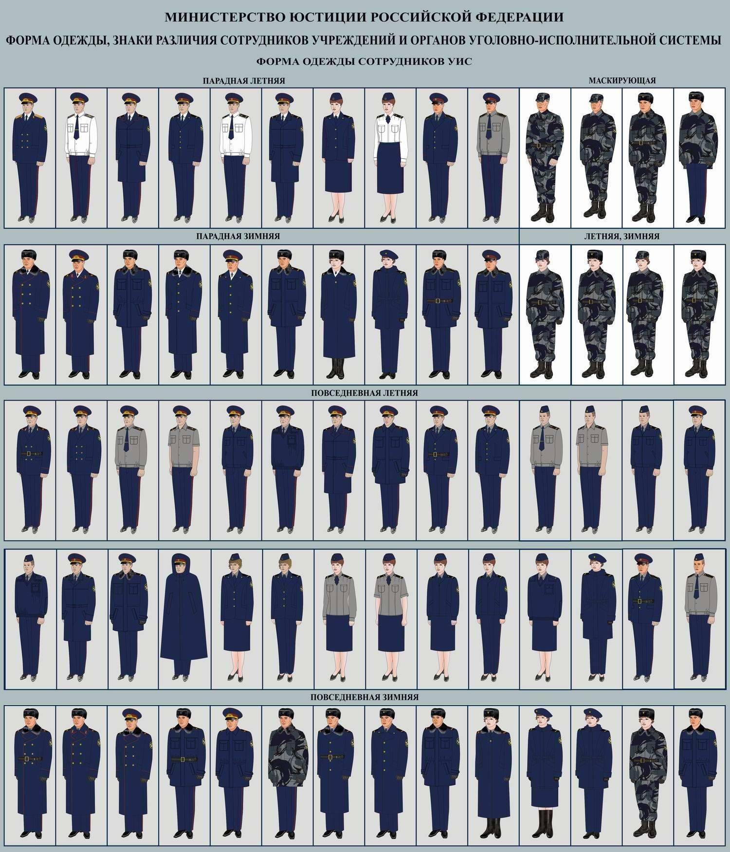 Форма сотрудника полиции