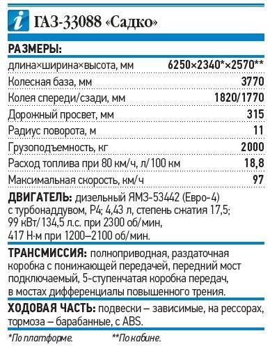 Газ 3308 «садко» и модернизированный «егерь»