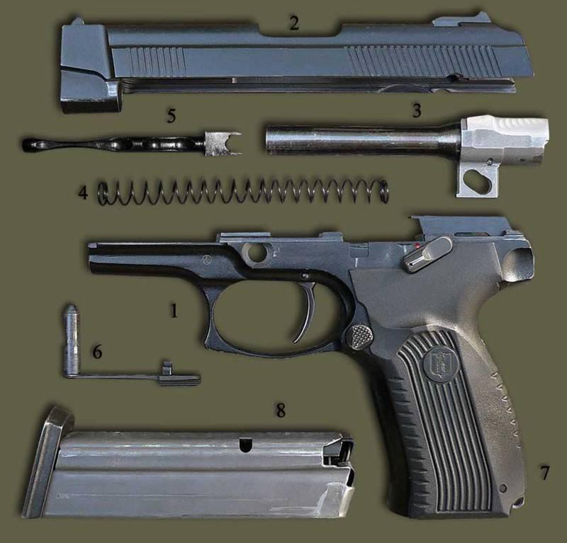 Военный пистолет мр-446с викинг: вчера, сегодня, завтра