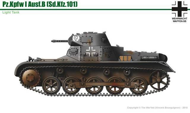 Как танки учились воевать. ис-2 — тяжёлый молот гвардии | история и техника | world of tanks