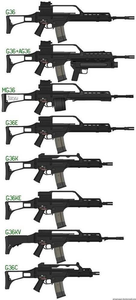 Type 81 assault rifle — wikipedia republished // wiki 2