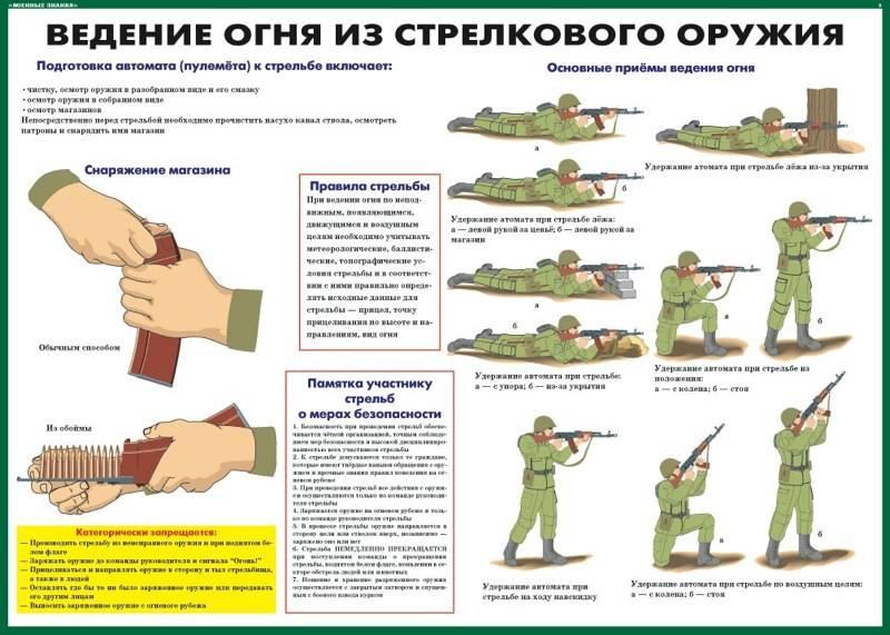 Тренировка с отягощением среднего веса, как физическая тренировка для стрелков. комплексы упражнений на развитие силы стрелка. упражнения стреляющих