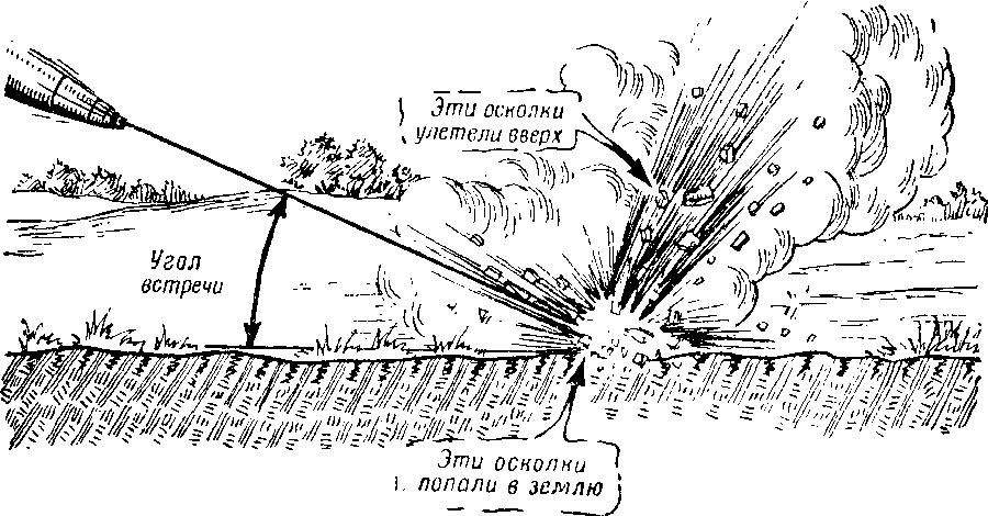 Боеприпасы объёмного взрыва