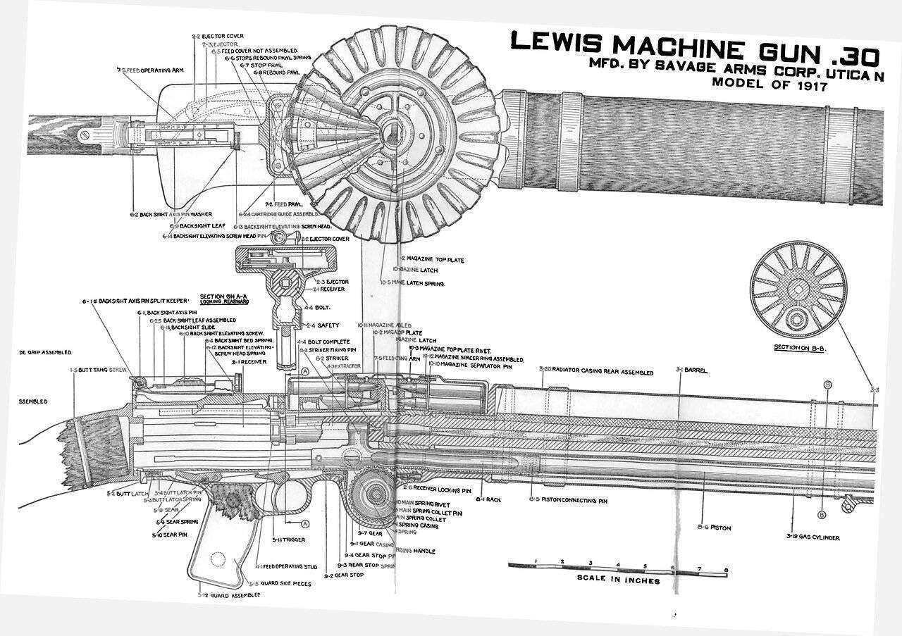 """Ручной пулемёт льюиса – """"гремучая змея"""" первой мировой. ручной пулемет «льюис ручной пулемёт льюиса"""