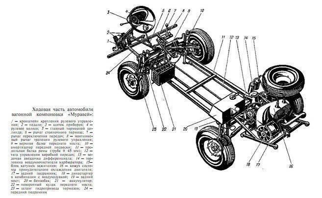 Газ-4301. технические характеристики