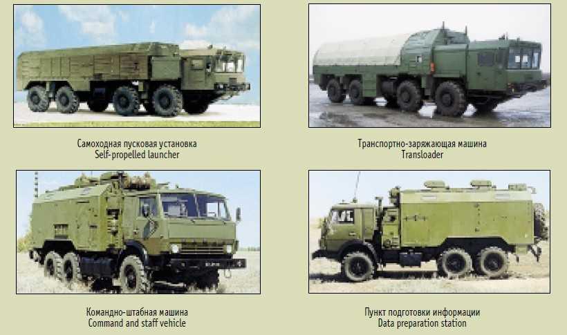 """Самоходная пусковая установка 9п78-1 отрк """"искандер"""" - впк.name"""