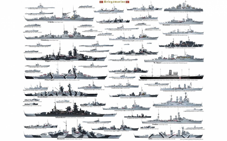 Военные корабли вмф россии, мира видео, фото смотреть онлайн