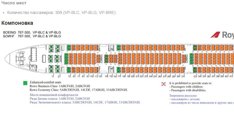 Схема салона самолета боинг 767 300