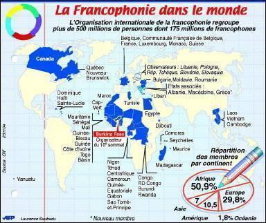 Пистолеты le francais