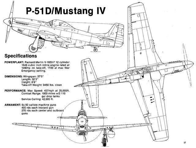 Истребитель Р-51 «Мустанг» – дикая лошадь ВВС США