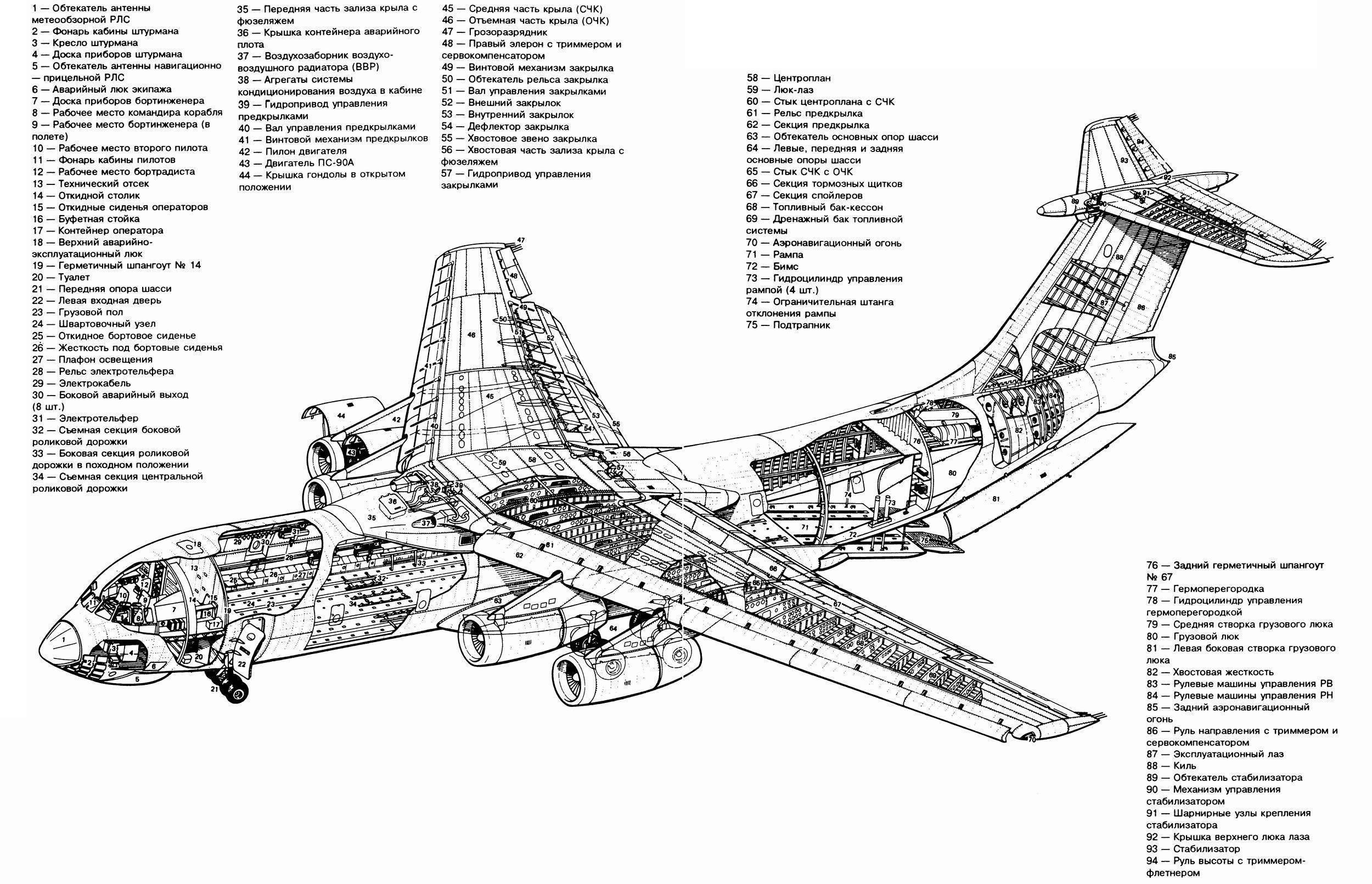 Самолет ан-8: догоняя американские транспортники