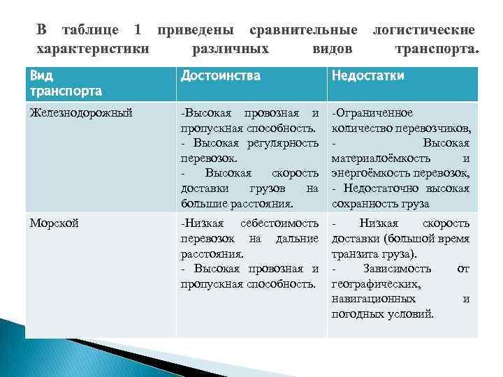 Год русских ракет: новое оружие россии превратило оборону запада в сущий ад