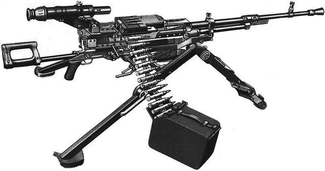 Пулемёт нсв-12,7 «утёс» — традиция
