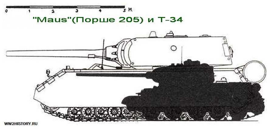 Maus - описание, гайд, ттх, фото, видео, секреты тяжелого немецкого танка маус из игры world of tanks на веб-ресурсе wiki.wargaming.net