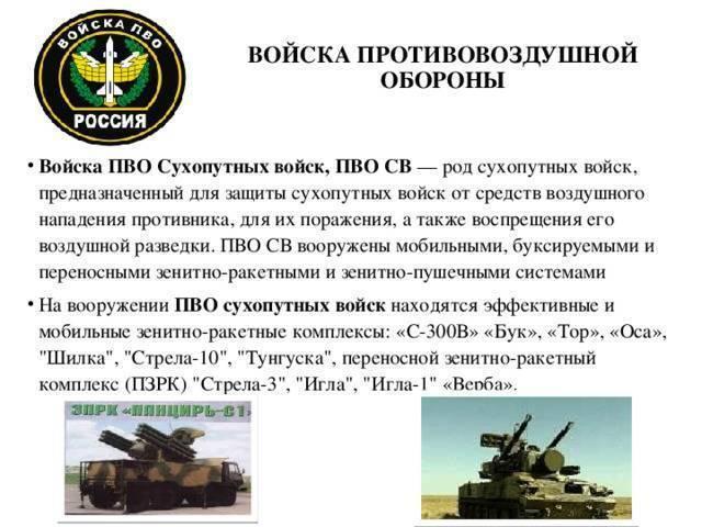Войска пво-про
