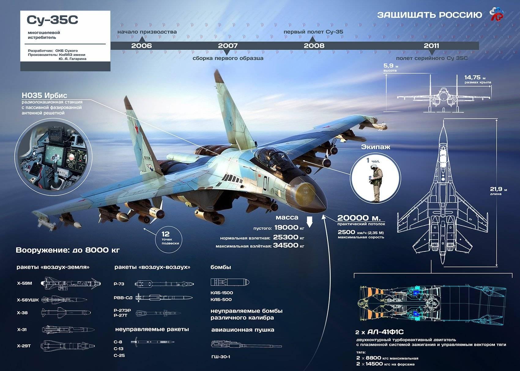 Су-37 — википедия с видео // wiki 2