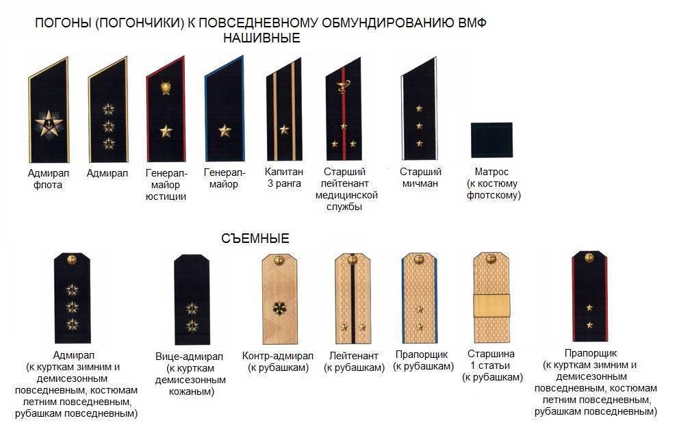 Погоны красной армии 1943-1945 гг.