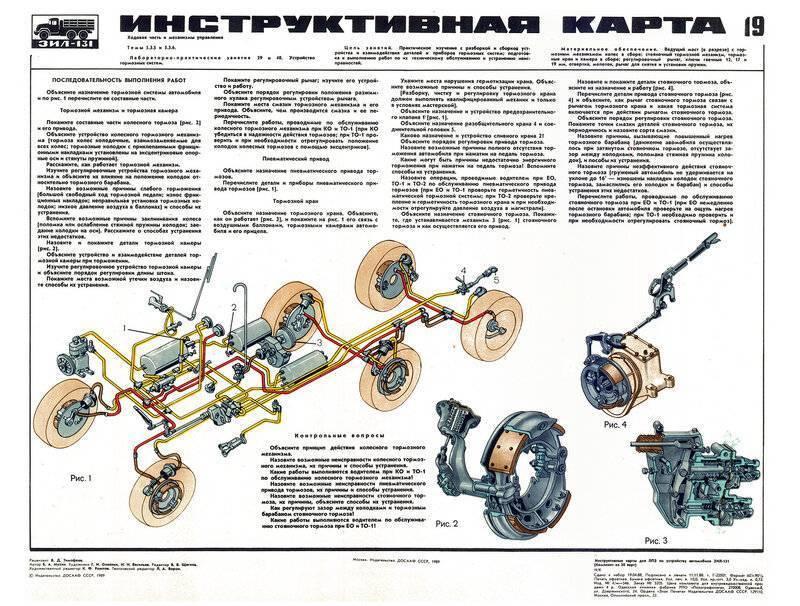 Зил 5301: цена зил 5301, технические характеристики зил 5301, фото, отзывы, видео - avto-russia.ru