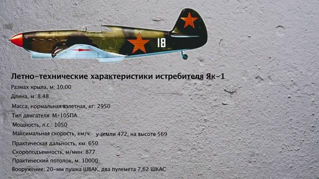 Яковлев як-9 - технические характеристики самолета в игре мир самолетов