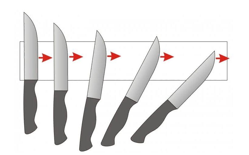 Ножи - всё о ножах: заточка охотничьих ножей