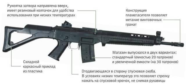 Сги-5к