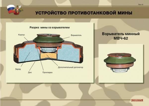 Полевые мины рейха в 1935-1945 годах