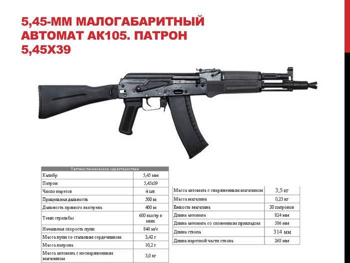 Автомат Калашникова АК 104