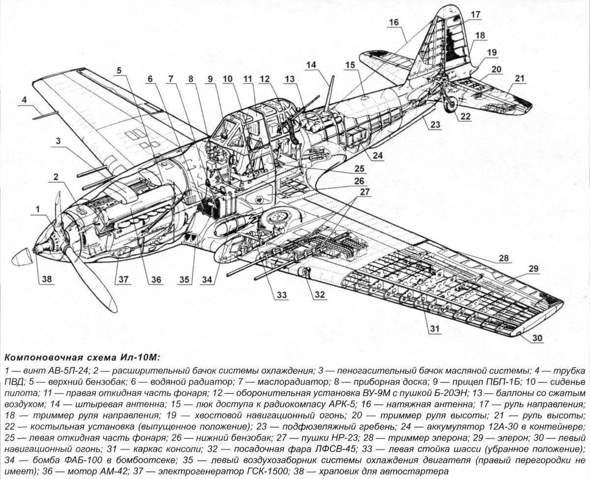 Штурмовик ил-20: фото, ттх