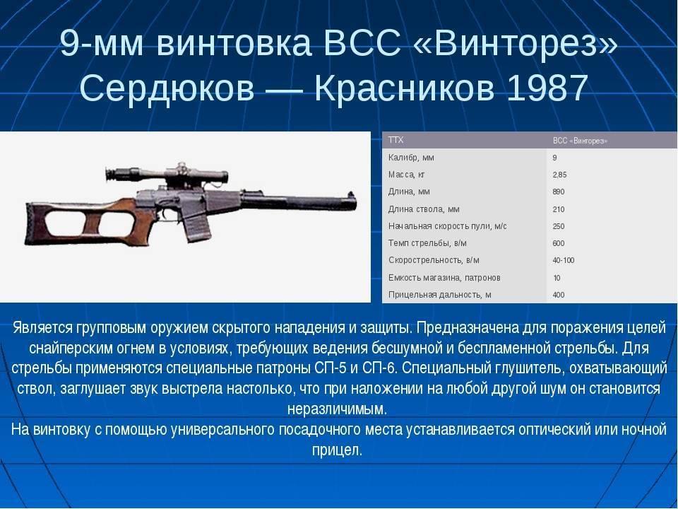 Винтовка снайперская специальная (ВСС) «Винторез»
