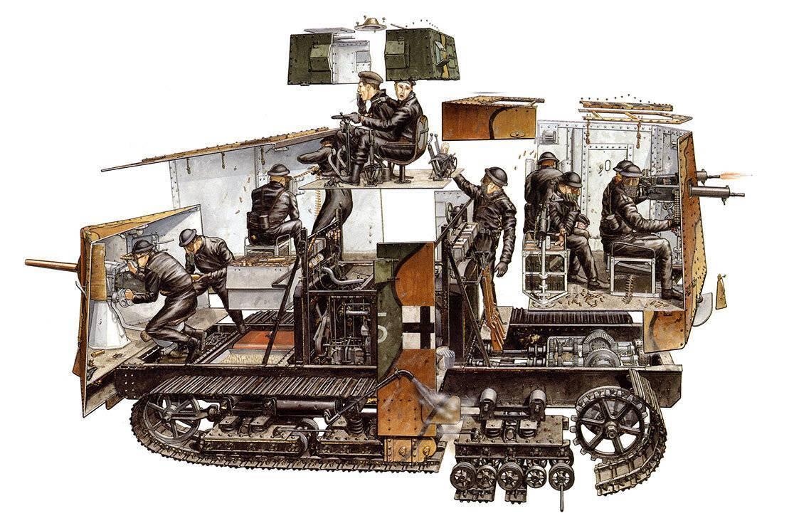 История танкостроения