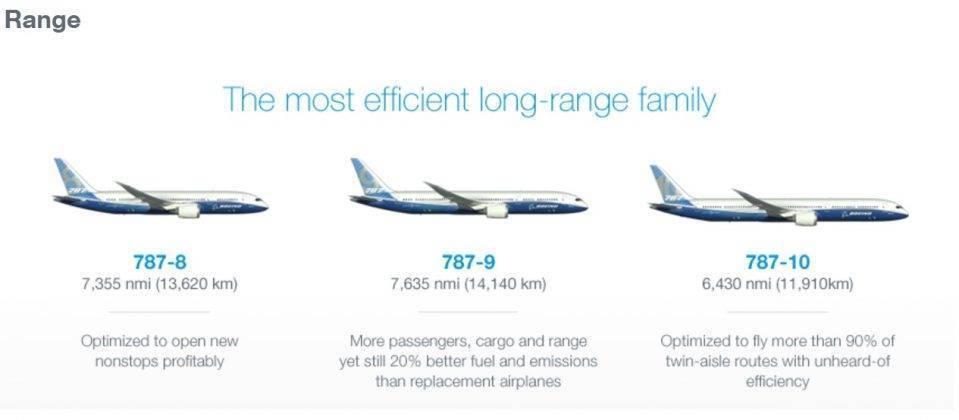 Все о салоне боинг 787 800 dreamliner: схема расположения лучших мест в самолете