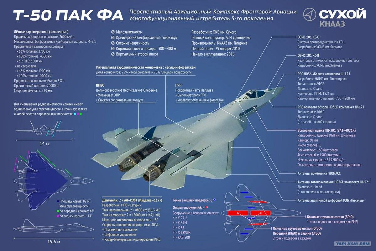 Сухой су-25утг — учебно-тренировочный самолёт на базе учебно-боевого штурмовика су-25уб.