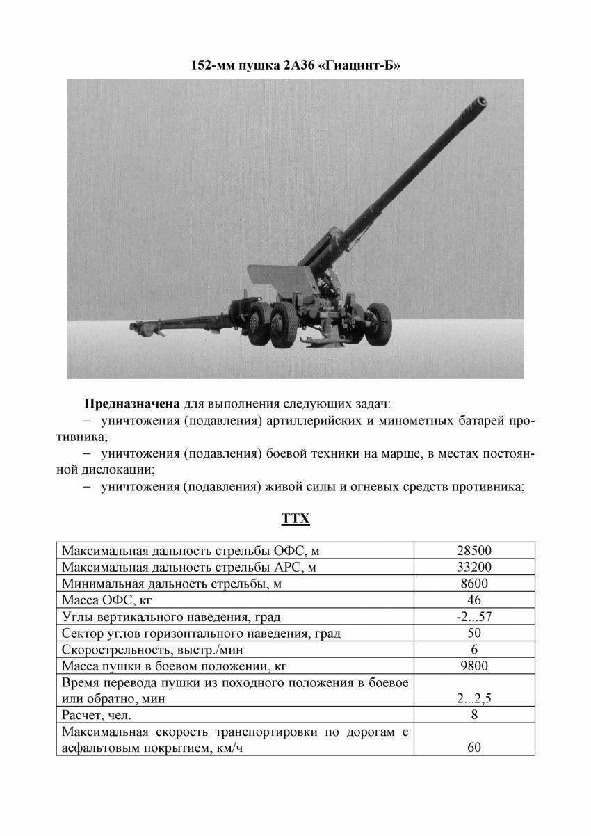 """Военные заявили о планах до конца года принять на вооружение новейшие гаубицы """"коалиция-св"""" [фото] / news2.ru"""