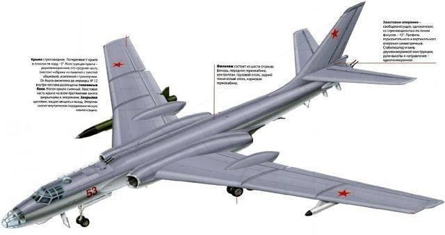 Ту-22. фото и видео. характеристики.