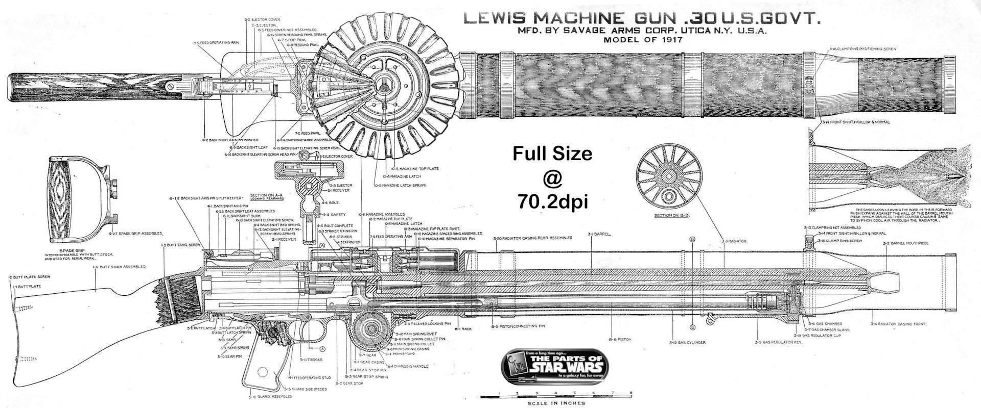 Пистолет льюис - lewis gun - qwe.wiki