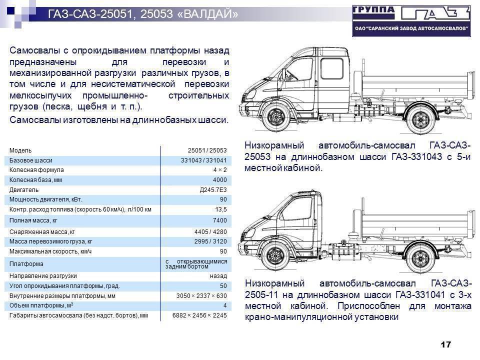 Газ 3302: габариты и грузоподъемность газели