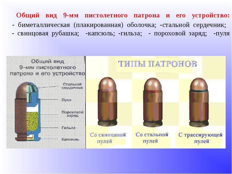 Пластит: описание, физико-химические характеристики, особенности применения. что представляет собой взрывчатка с4? с4 взрыв