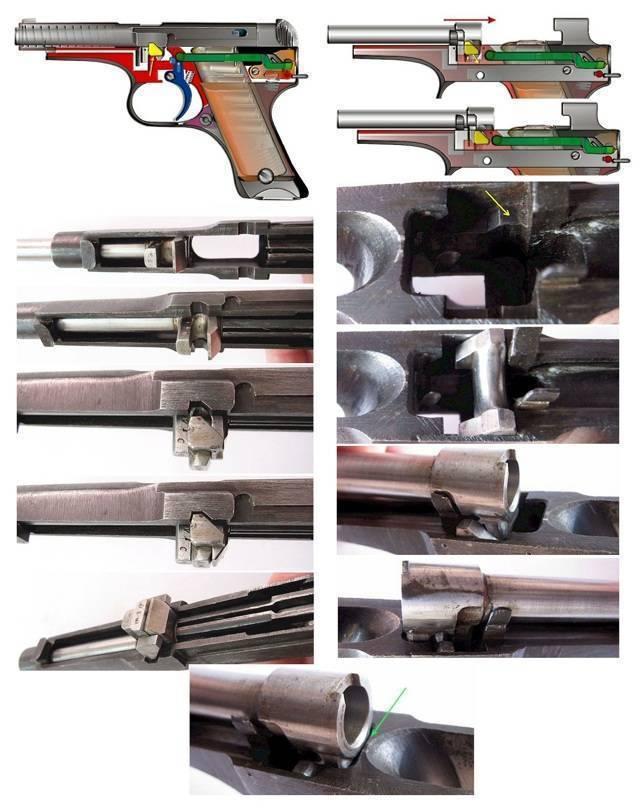 Пистолет obregon — викивоины — энциклопедия о военной истории