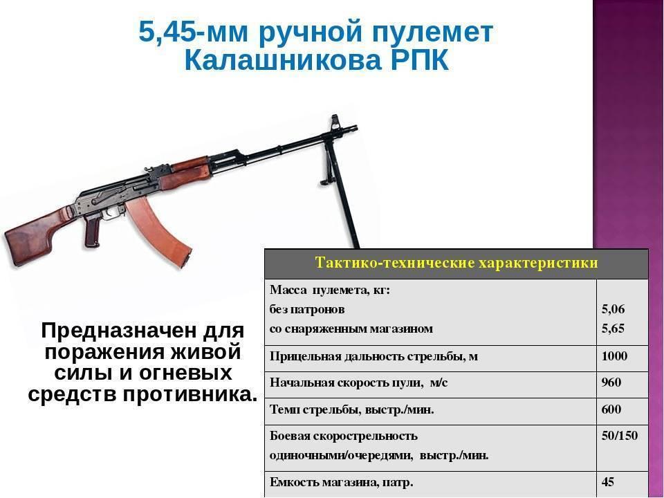 Опытный ручной пулемет калашникова