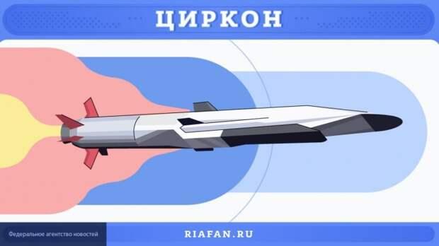 Циркон (ракета) — википедия с видео // wiki 2