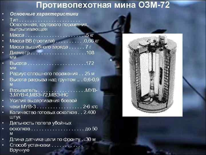 Инженерная подготовка. противопехотные мины российской армии (часть 1) - вооружение   статьи