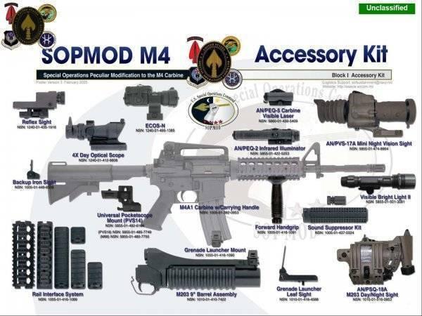 Видео: автоматический карабин colt m4