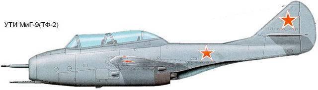 Реактивный истребитель миг-9 | армии и солдаты. военная энциклопедия