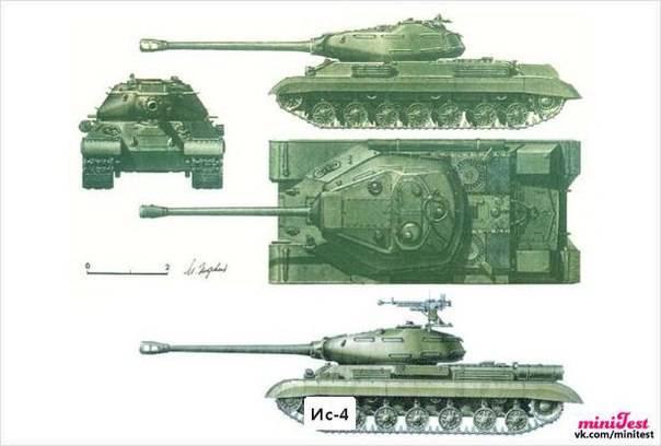 Ис (серия танков)