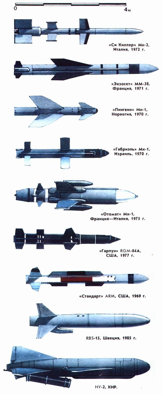 П-700